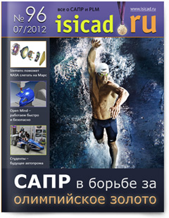 isicad Top 10